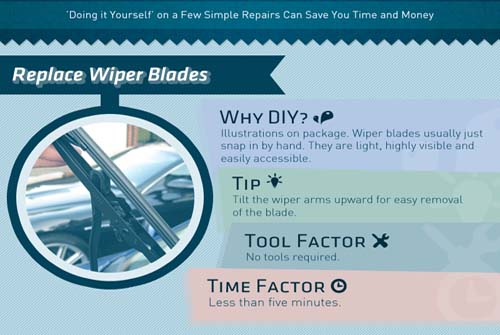 5 Car Repairs You Can Do Yourself
